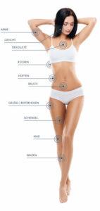 Behandlungszonen Hautstraffung CRISTAL Skin | ICE AESTHETIC